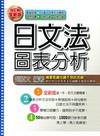 日圖表文法分析-大師教你說日文1